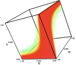 visualization of the quality volume for the cfk lattice