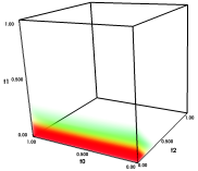 visualization of the quality volume for the cubic lattice