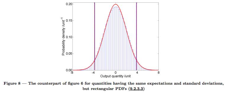 elementary numerical analysis an algorithmic approach pdf